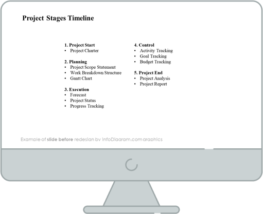 project stages timeline slide before redesign in powerpoint