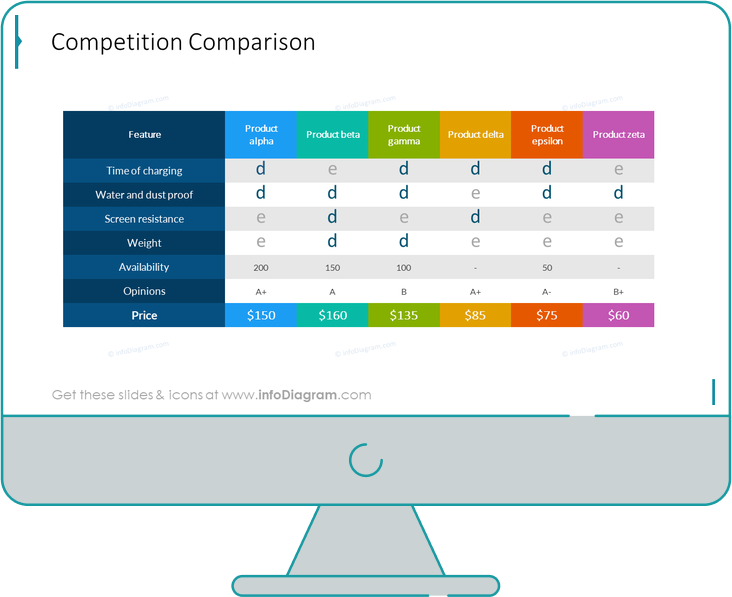 competition comparison slide after redesign in powerpoint