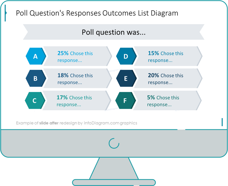 Survey Template Responses Outcomes List slide after redesign
