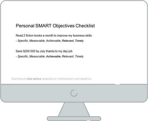 personal smart objectives checklist slide before redesign in powerpoint