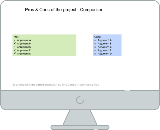 before redesign pros and cons comparizon slide ppt