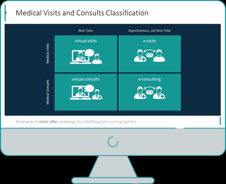 icons_healthcare_bundle_medical_visits_After