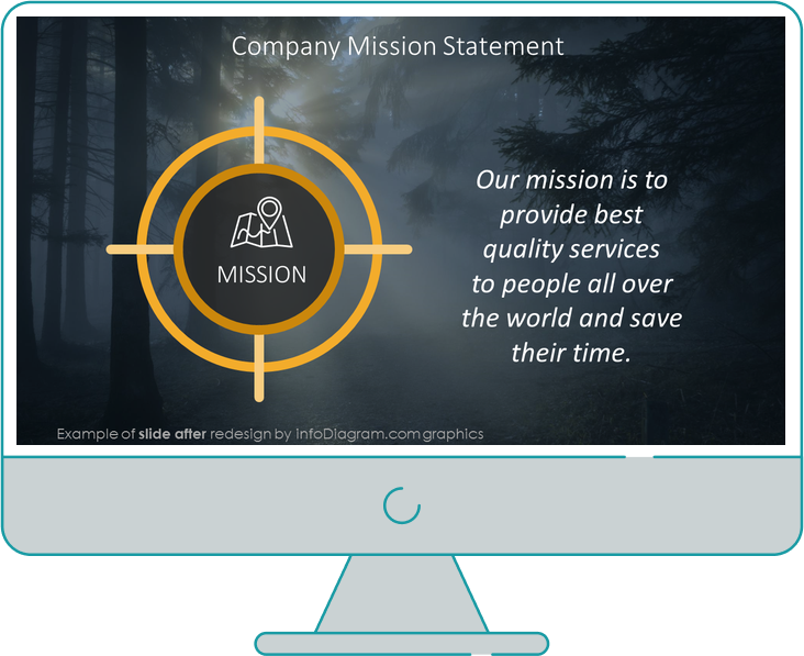 after redesign mission statement slide ppt