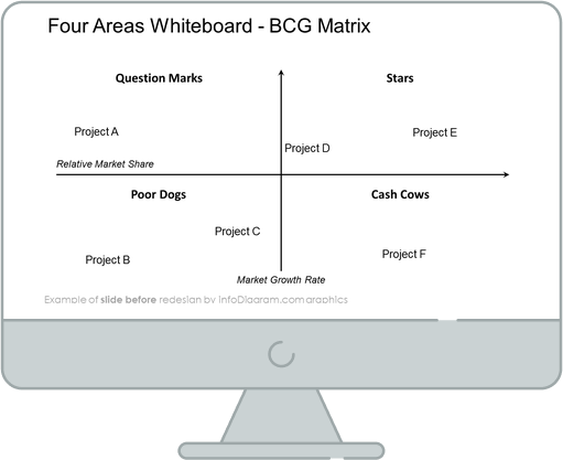 before redesign text slide bcg online meeting matrix ppt