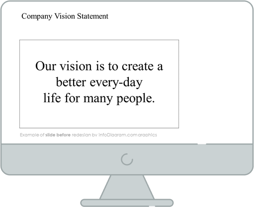 before redesign vision statement slide ppt