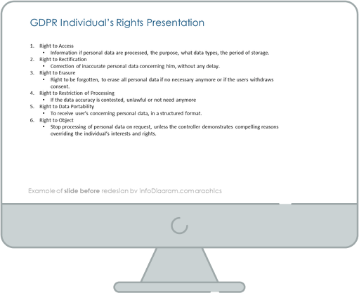 gdpr individual rights presentation slide before infodiagram redesign powerpoint