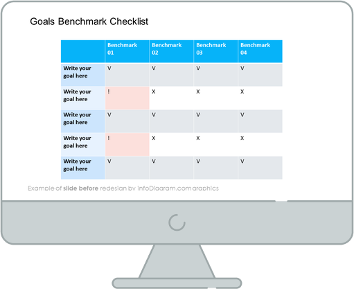 Meeting Review Benchmark Checklist slide before redesign