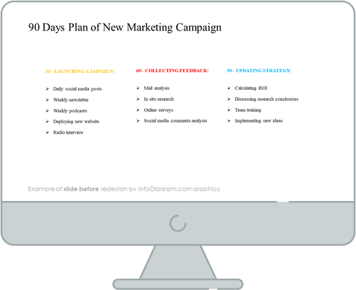 90 days plan ppt diagram slide before redesign powerpoint