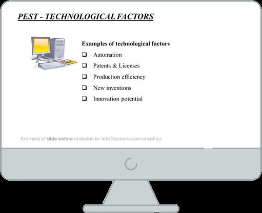 technological pest factors slide before infodiagram ppt redesign