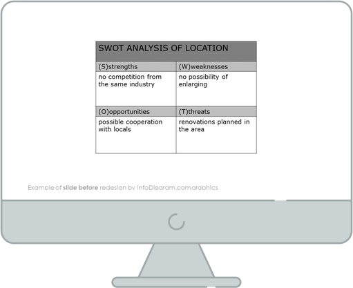 swot puzzle diagram slide before redesign by infodiagram