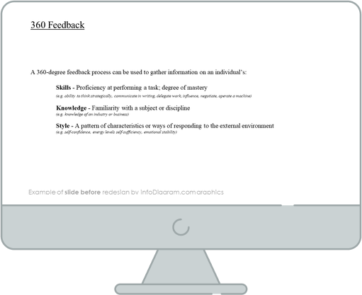 360 feedback slide before redesign in powerpoint