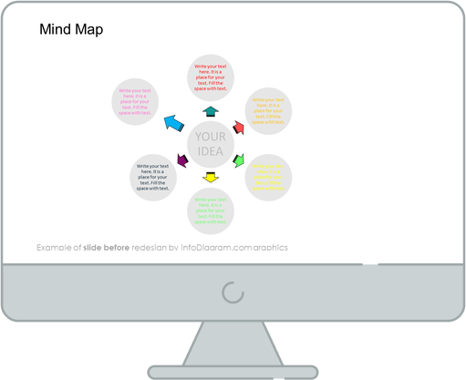 before redesign mindmap slide
