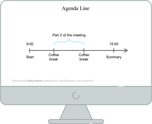 agenda line slide before redesign in powerpoint