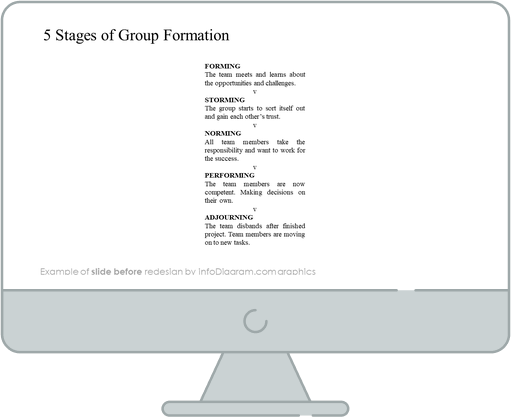 group development stages of group formation before redesign