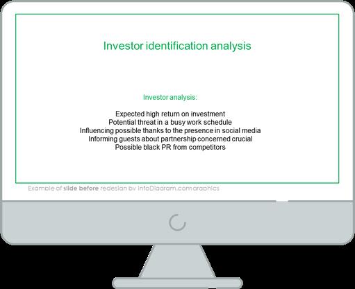 investor identyfication analysis ppt slide before redesign in powerpoint