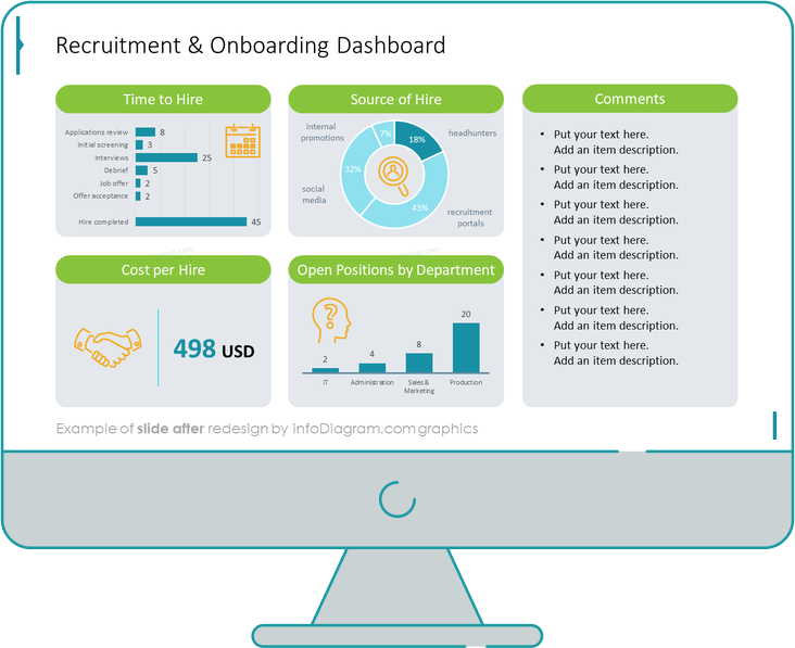recruitment and onboarding hr dashboard slide after infodiagram redesign in powerpoint