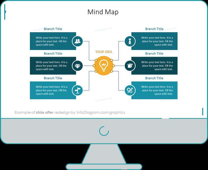 after redesign mindmap slide