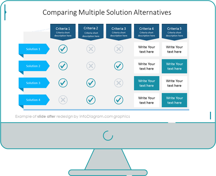 after redesign solutions alternatives slide ppt