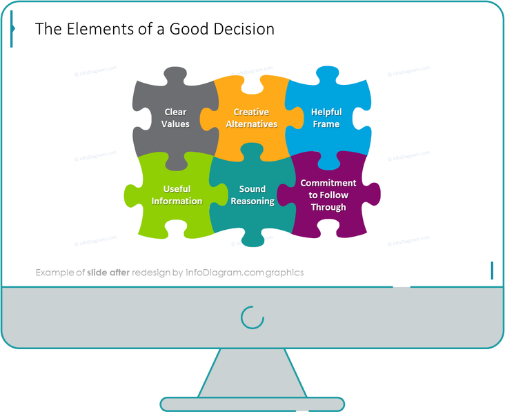 puzzle pieces elements diagram slide after redesign by infodiagram