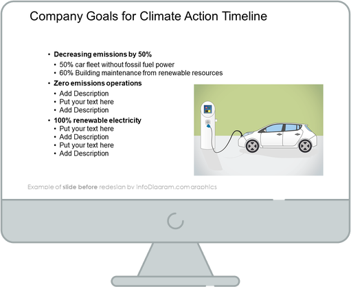 Climate Change Impacts Actions PPT slide before redesign