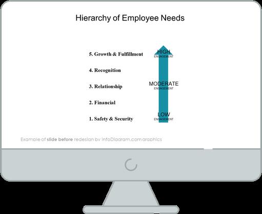 icons_needs_values_flat_employee_needs_Before