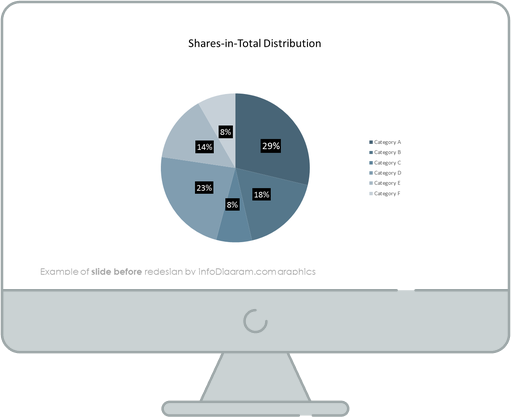 before design slide creative pie chart ppt