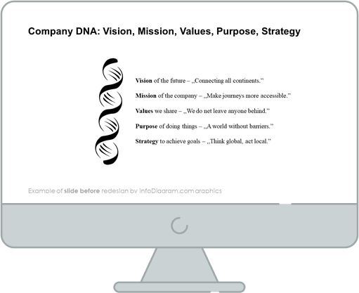 company dna diagram slide before infodiagram redesign in powerpoint