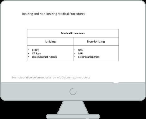 before redesign slide medical procedure outline icons ppt