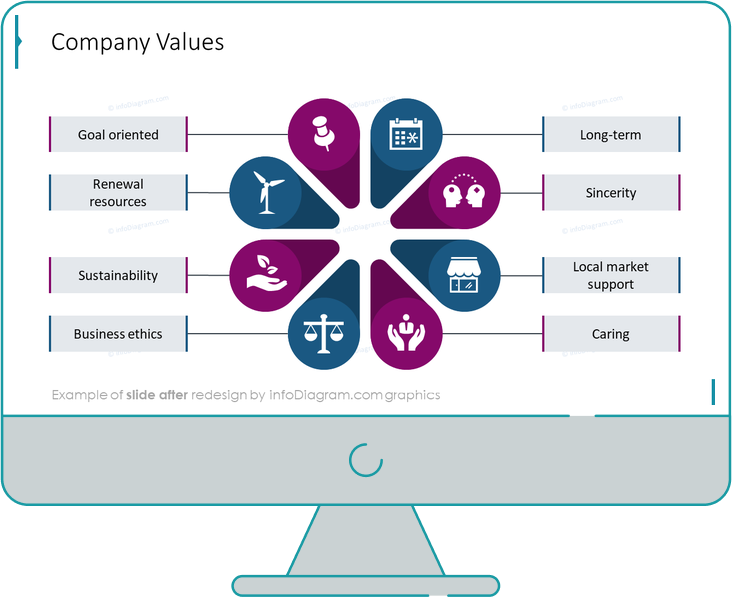 csr company values after redesign