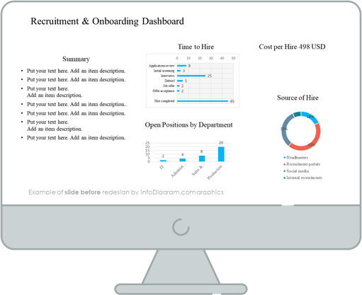 recruitment and onboarding hr dashboard slide before infodiagram redesign in powerpoint