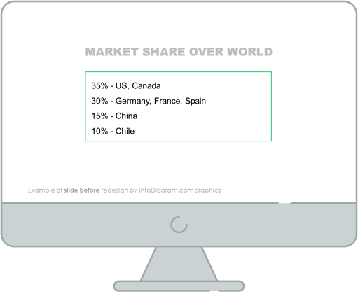 market analysis share over world slide before redesign in powerpoint