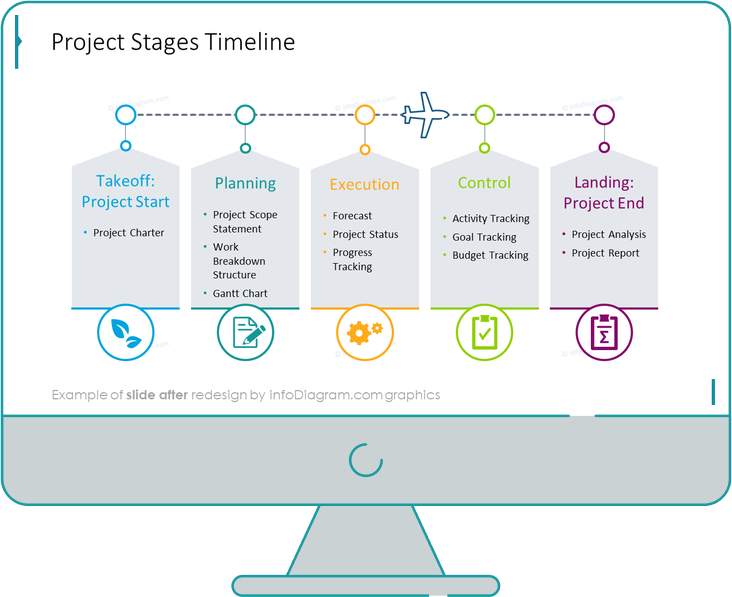 project stages timeline slide after redesign in powerpoint