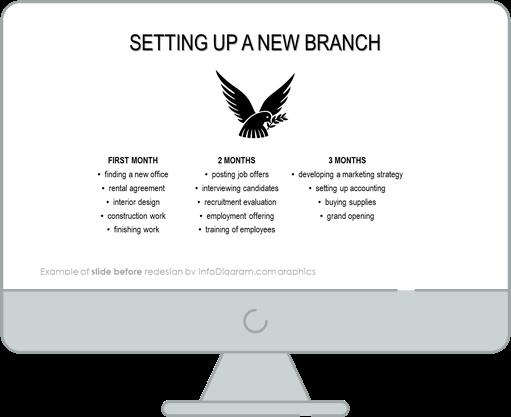 three months plan ppt diagram slide before redesign powerpoint