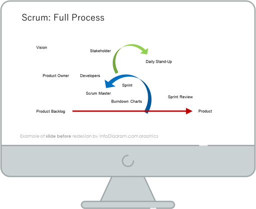 scrum_toolbox_outline_full_process_Before
