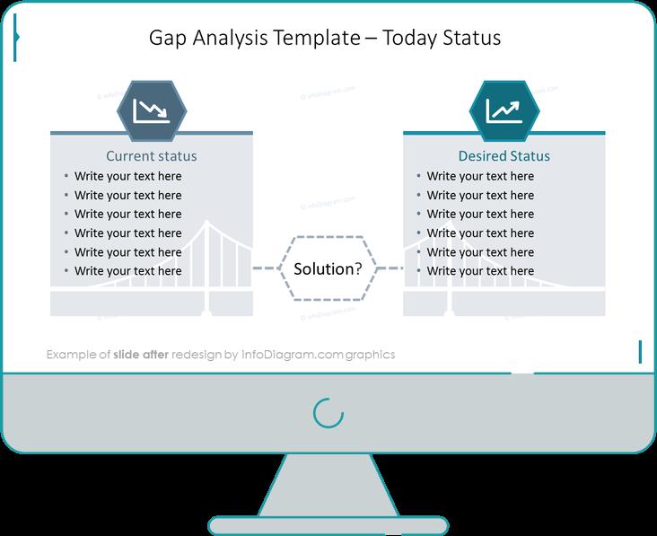after redesign gap analysis case slide ppt