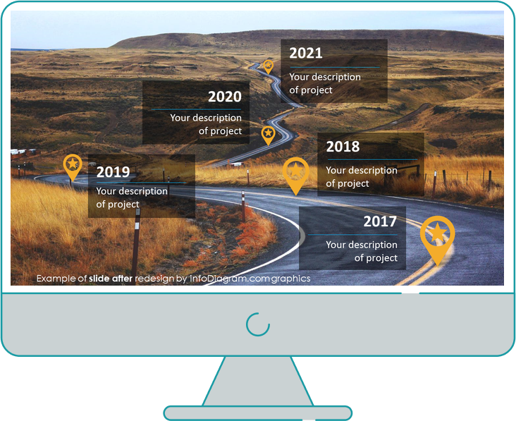 after redesign roadmaps slide ppt
