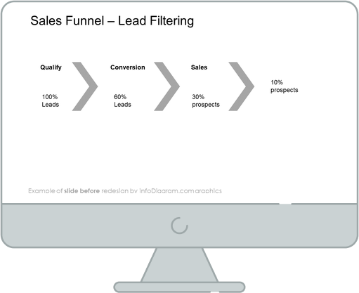 Flat Infographic Sales Funnel Template Slide before redesign