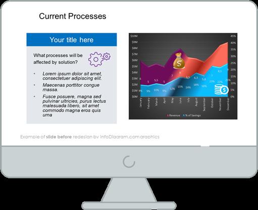 before redesign biz case current processes slide ppt