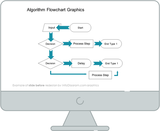 Algorithm Process Flowchart Diagram slide before redesign