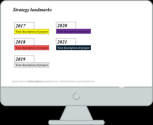 before redesign roadmaps slide ppt