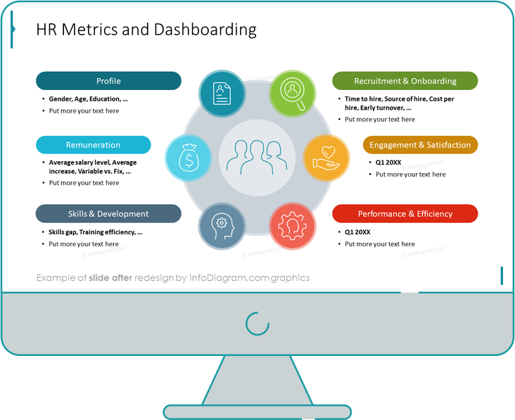 hr metrics and dashboarding slide after infodiagram redesign in powerpoint