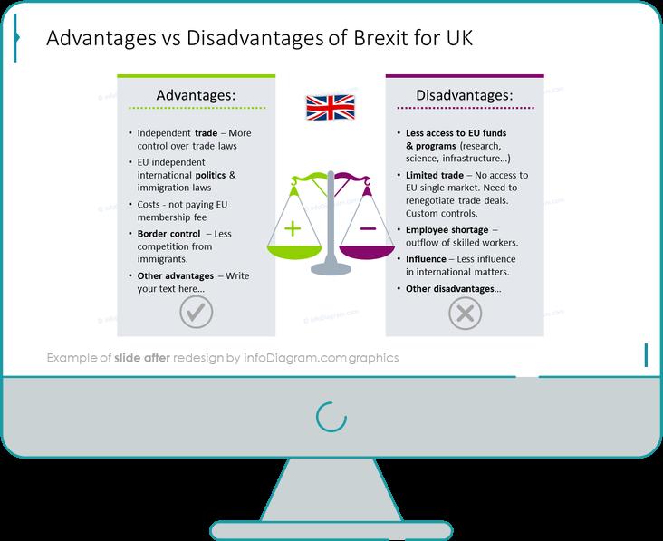 Brexit advantages and disadvantages slide after redesign