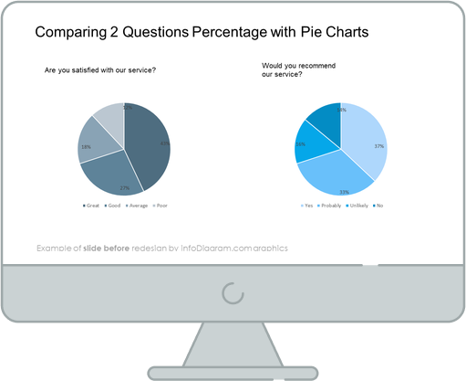 Survey Template Comparing Two Questions slide before redesign