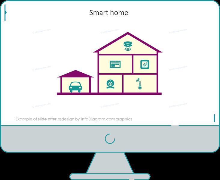 smart home slide slide after infodiagram redesign for powerpoint