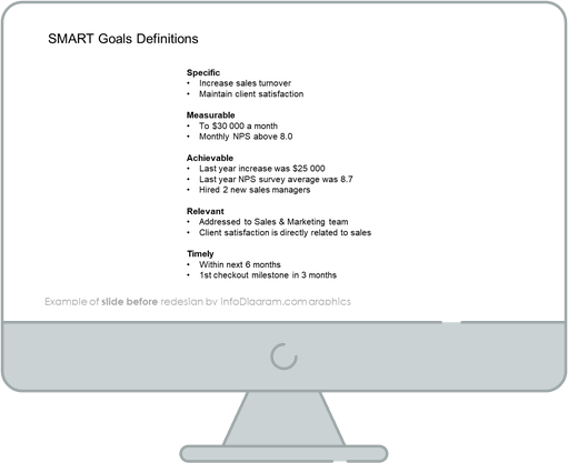 smart goals definition slide before redesign in powerpoint