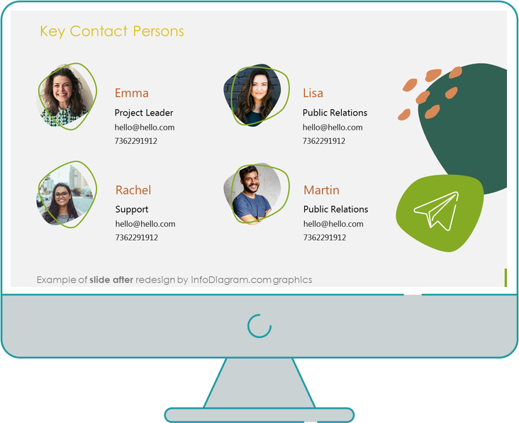 after redesign key contact people slide ppt