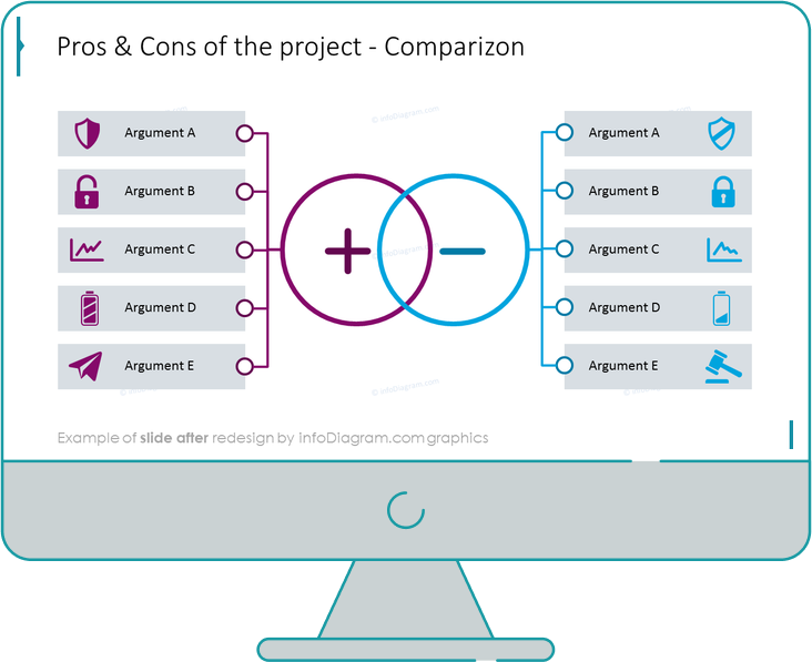 after redesign pros and cons comparizon slide ppt