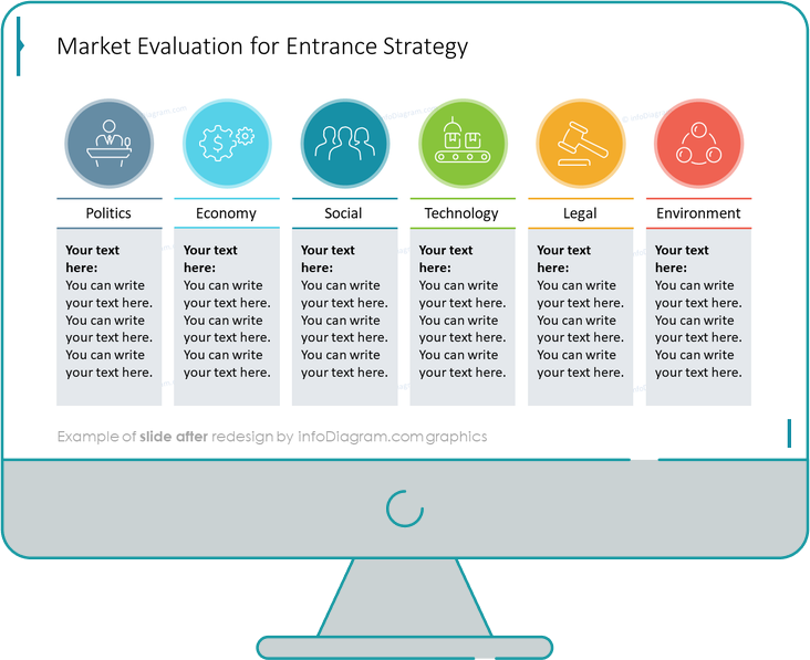 Go To Market Strategy PPT slide after redesign