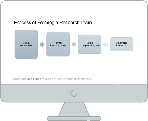 filter process diagram before redesign powerpoint
