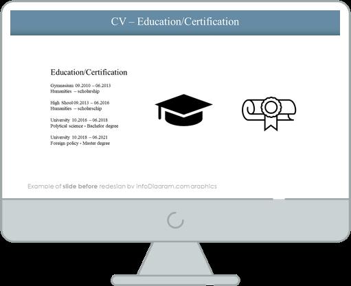 cv education section slide before infodiagram redesign for powerpoint